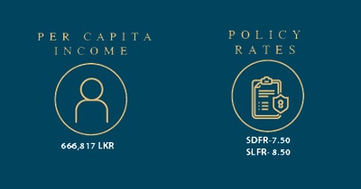 per capita income and policy rate