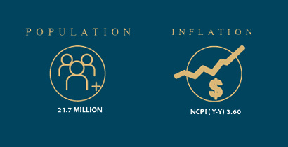 population and inflation sri lanka
